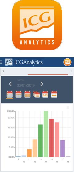 icg_analytics4